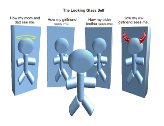 The_looking_glass_self (1)